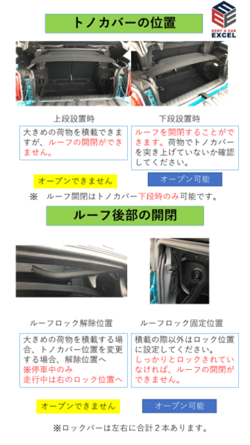 MINIコンバーチブル トランク②