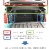MINIコンバーチブル トランクルームの設定(屋根が開閉できない理由)