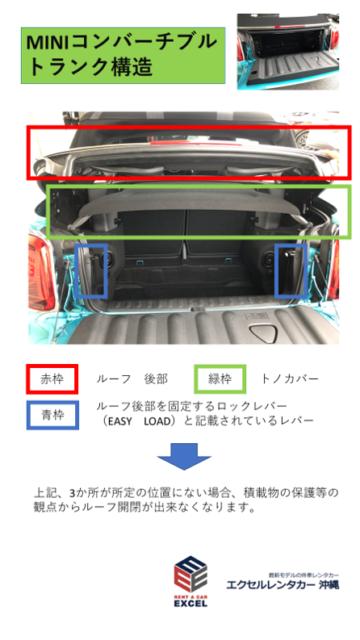 MINIコンバーチブル トランク①